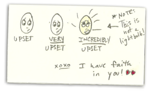 The back of a business card. There are three handdrawn faces with expressions of distress, and there are only minor differences in the drawing. The first is labeled UPSET; the second VERY UPSET; the third INCREDIBLY UPSET. There are lines radiating from the third face, and a handwritten caption says NOTE: THIS IS NOT A LIGHTBULB. At the bottom of the card a scrawled note reads XOXO I HAVE FAITH IN YOU!